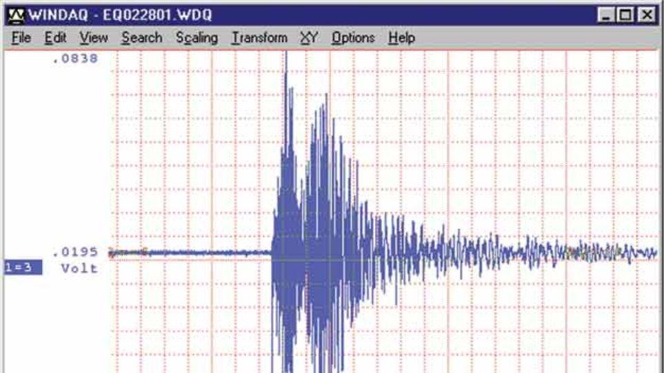 Σεισμός 6,1 Ρίχτερ στην Ινδονησία