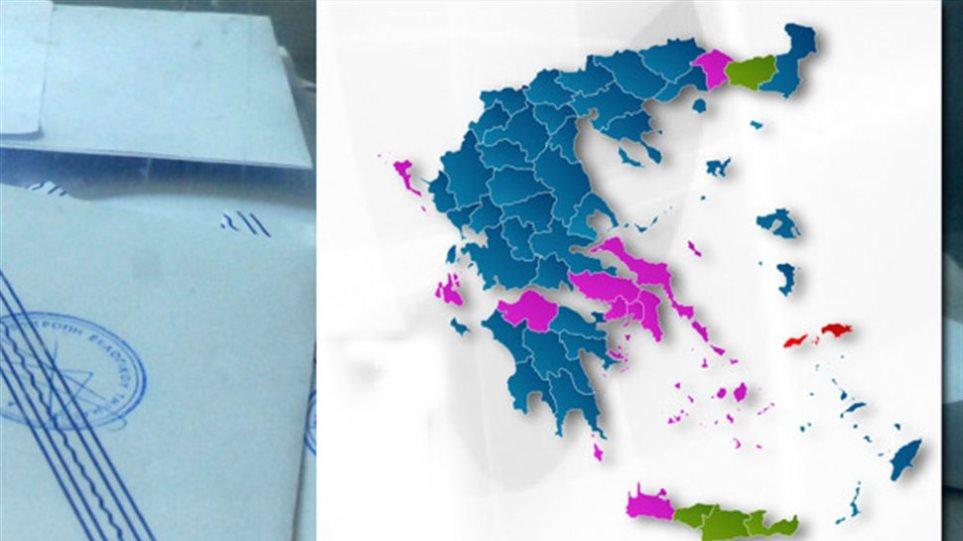 ND 18.87%, SYRIZA 16.77%, PASOK 13.19%