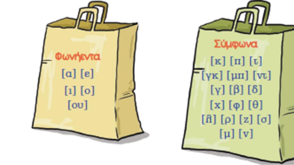 Δηλώσεις για τη Νέα Ελληνική Γραμματική της Ε΄ και ΣΤ΄ Δημοτικού
