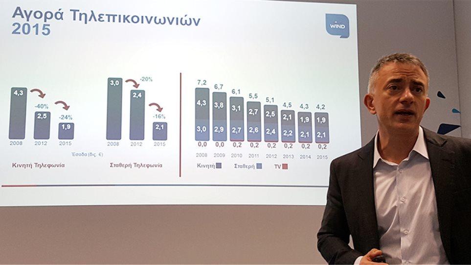 Wind: Νέες επενδύσεις 500 εκατ. ευρώ σε δίκτυα κινητής και οπτικής ίνας
