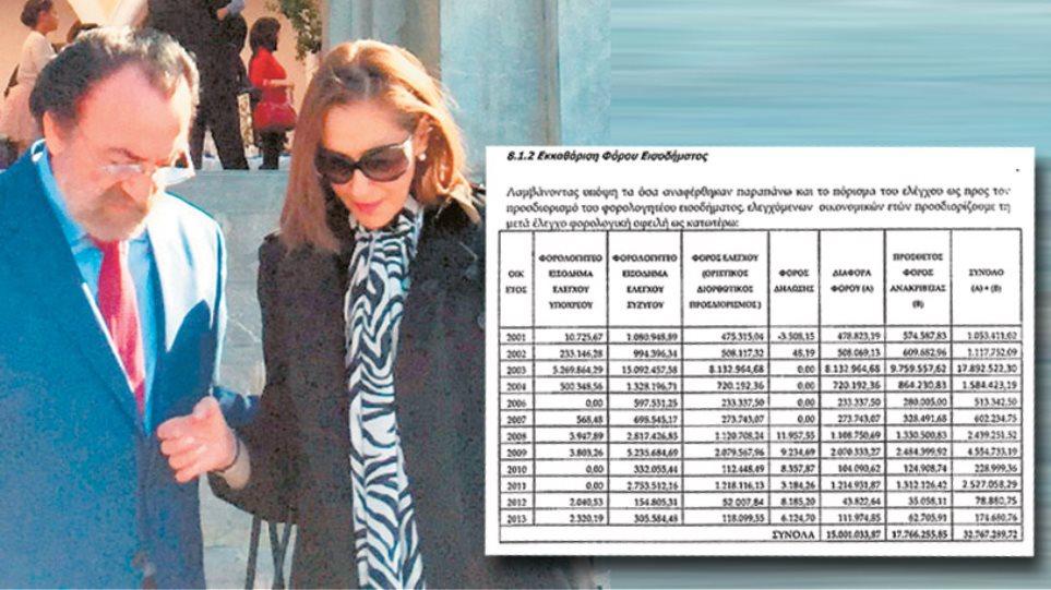 Θύελλα από τις αποκαλύψεις για τη φοροδιαφυγή 32,8 εκατ. του Καλογρίτσα