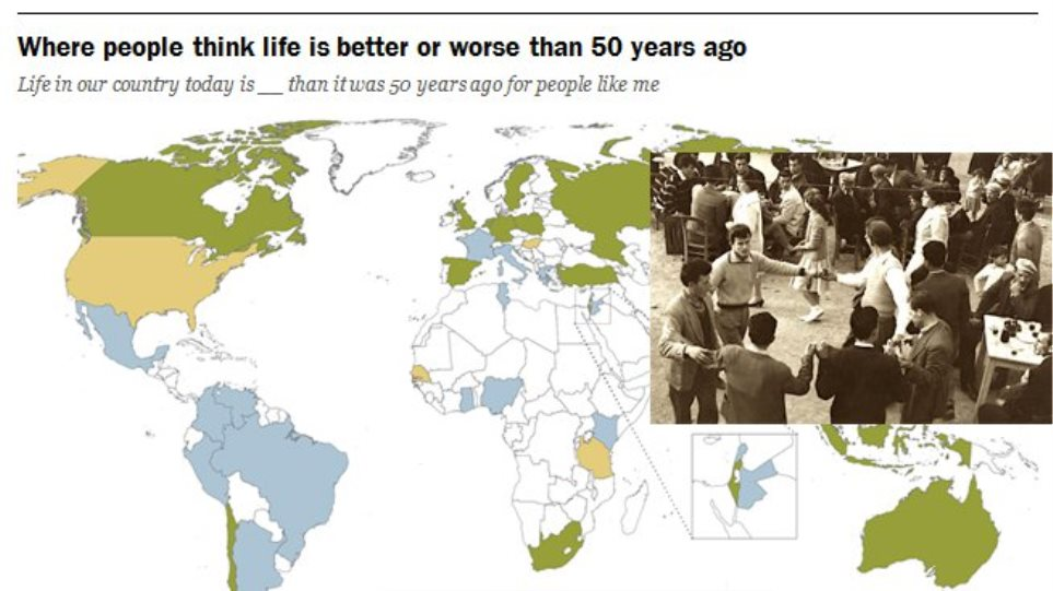 how is life better today then 50 years ago Rome (reuters life) - americans are less happy today than they were 30 years ago thanks to longer working hours and a deterioration in the quality of their relationships with friends and.