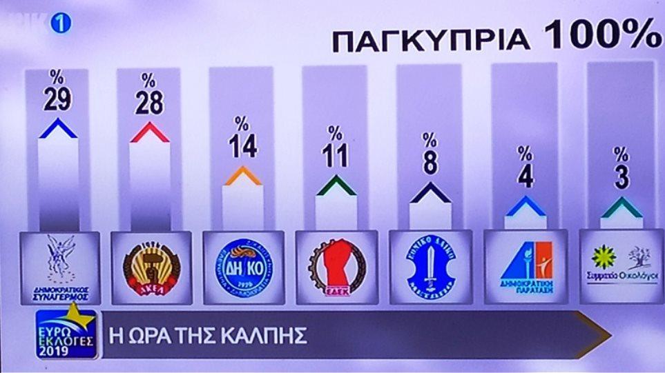 kypros_telika