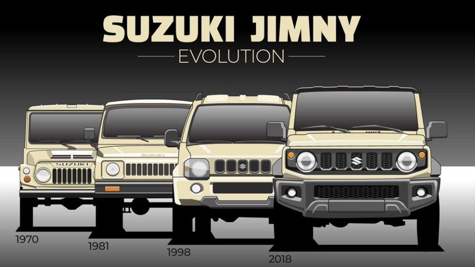 suzuki-jimny-evolution