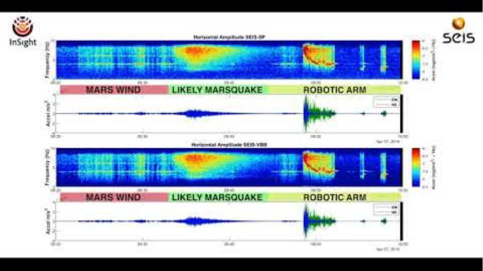 First Likely Marsquake Heard by NASA's InSight