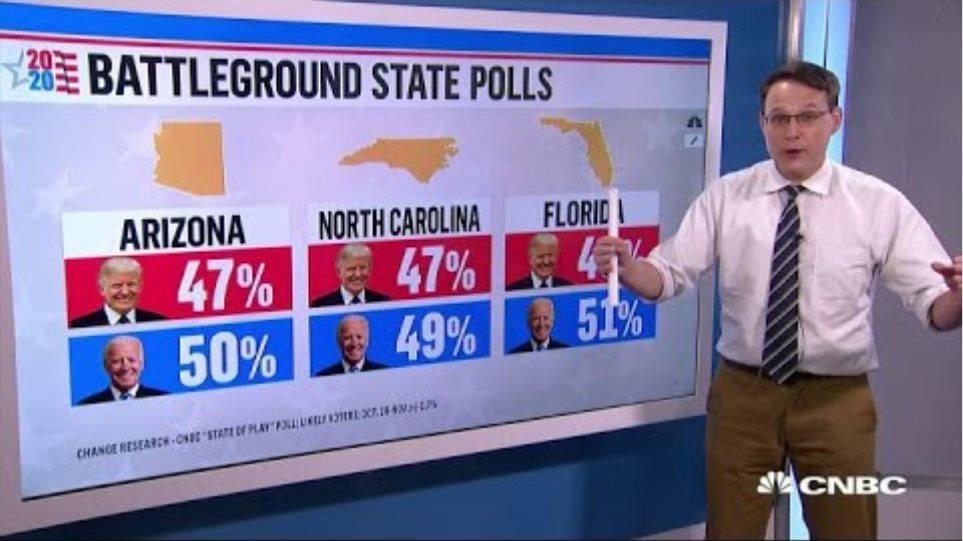 Kornacki on the latest battleground state polls