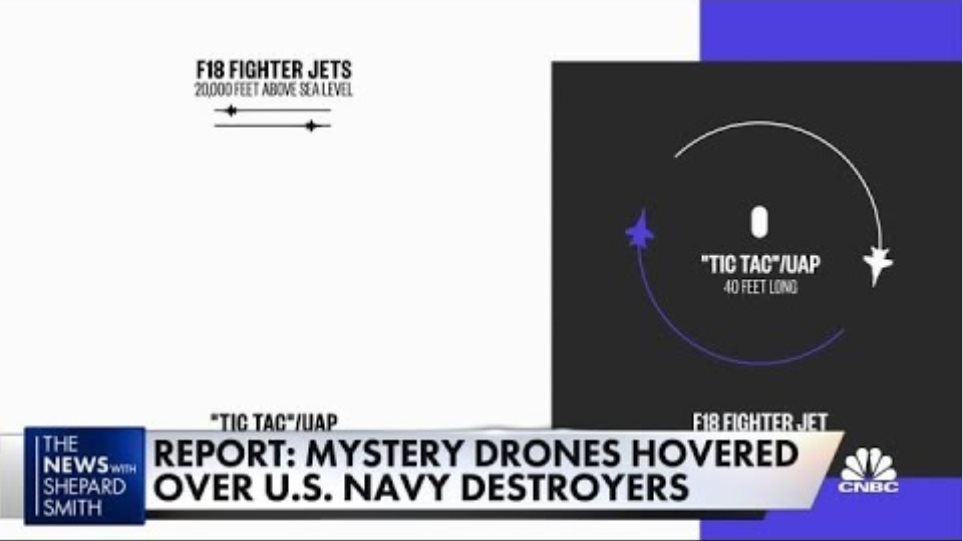 Mystery drones hover over U.S. Navy destroyers: New report