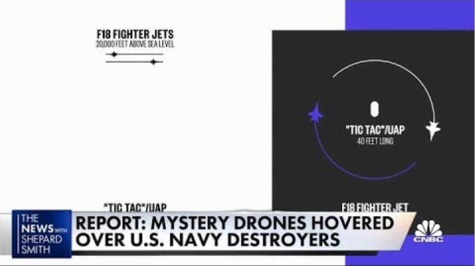 Πρώην ερευνητής του Πενταγώνου προειδοποιεί: «Θα έχουμε επίθεση από UFO και η καταστροφή θα είναι τεράστια»