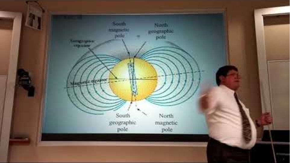 Earth's Magnetic Field   Quick Concept