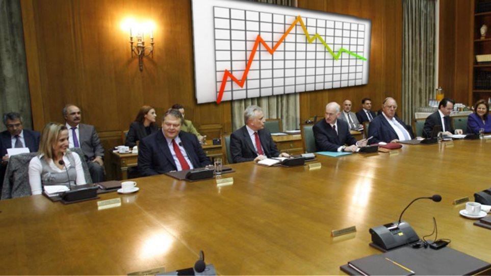 Το …χρηματιστήριο της κυβέρνησης του ΠΑΣΟΚ