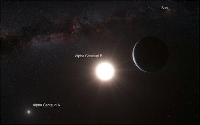 Το δεύτερο και το τρίτο κοντινότερα στη Γη άστρα Α και Β του Κενταύρου είναι πιο φιλόξενα για ζωή από ό,τι ο Εγγύτατος