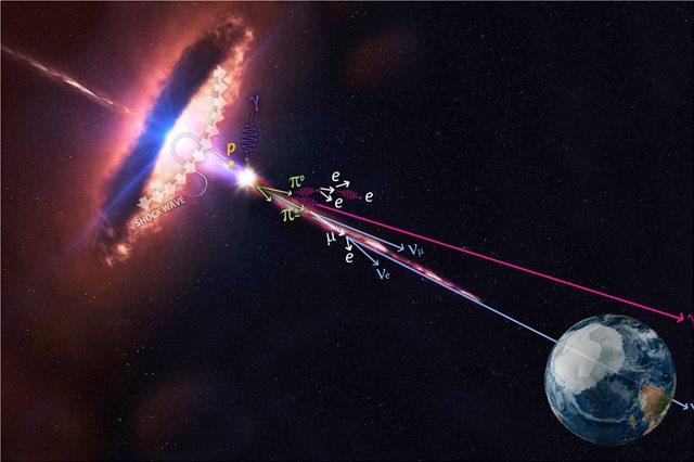 Ανακάλυψη-σταθμός: Τα «φαντάσματα»-νετρίνα εξαπλώνονται στο Σύμπαν μέσα από τις Μαύρες Τρύπες