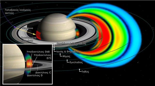 Έλληνες επιστήμονες ανακάλυψαν νέα ζώνη ακτινοβολίας ανάμεσα στον Κρόνο και στους δακτυλίους του