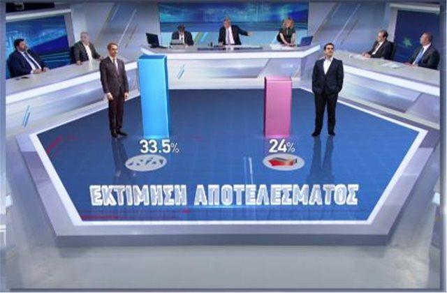 Γεράκης - Marc: Στις 9,5 μονάδες πάει η διαφορά ΝΔ - ΣΥΡΙΖΑ
