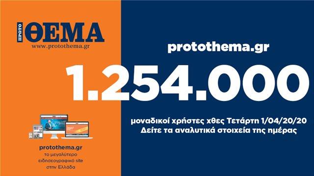 1.254.000 ΜΟΝΑΔΙΚΟΙ ΧΡΗΣΤΕΣ ΕΝΗΜΕΡΩΘΗΚΑΝ ΧΘΕΣ ΤΕΤΑΡΤΗ 1 ΑΠΡΙΛΙΟΥ ΜΑΡΤΙΟΥ ΑΠΟ ΤΟ PROTOTHEMA.GR