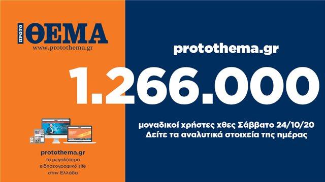 1.266.000 ΜΟΝΑΔΙΚΟΙ ΧΡΗΣΤΕΣ ΕΝΗΜΕΡΩΘΗΚΑΝ ΧΘΕΣ ΣΑΒΒΑΤΟ 24 ΟΚΤΩΒΡΙΟΥ ΑΠΟ ΤΟ PROTOTHEMA.GR