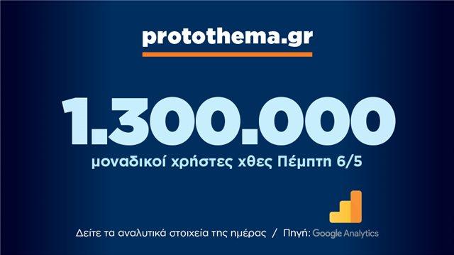 1.300.000 ΜΟΝΑΔΙΚΟΙ ΧΡΗΣΤΕΣ ΕΝΗΜΕΡΩΘΗΚΑΝ ΧΘΕΣ ΠΕΜΠΤΗ 6 ΜΑΐΟΥ ΑΠΟ ΤΟ PROTOTHEMA.GR