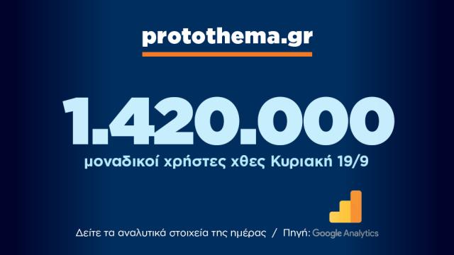1.420.000 ΜΟΝΑΔΙΚΟΙ ΧΡΗΣΤΕΣ ΕΝΗΜΕΡΩΘΗΚΑΝ ΧΘΕΣ ΚΥΡΙΑΚΗ 19 ΣΕΠΤΕΜΒΡΙΟΥ ΑΠΟ ΤΟ PROTOTHEMA.GR