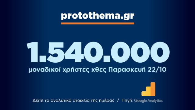 1.540.000 ΜΟΝΑΔΙΚΟΙ ΧΡΗΣΤΕΣ ΕΝΗΜΕΡΩΘΗΚΑΝ ΧΘΕΣ ΠΑΡΑΣΚΕΥΗ 22 ΟΚΤΩΒΡΙΟΥ ΑΠΟ ΤΟ PROTOTHEMA.GR