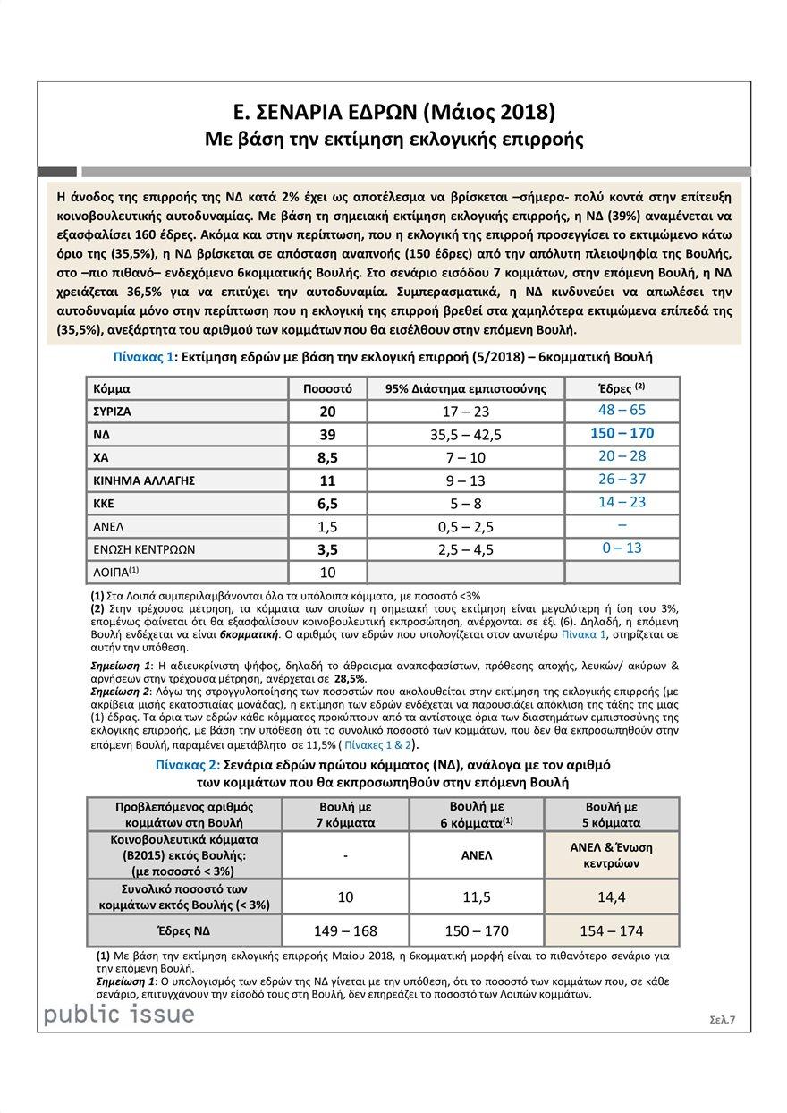 vote-estimation-05-18-page-007