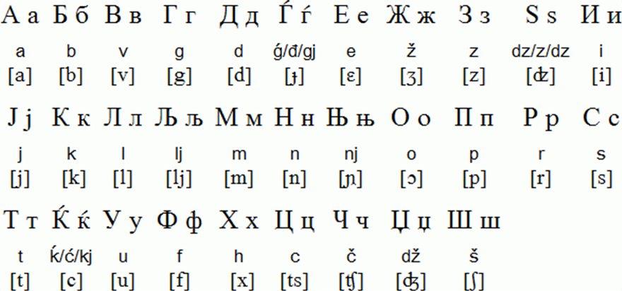 pseudo-makedonikh-glwssa