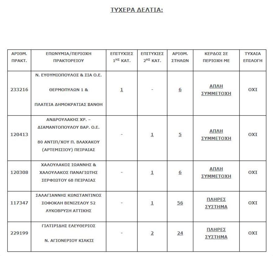 tzoker-deltia-1