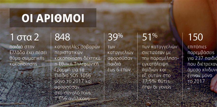 pinakas_kakopihsh