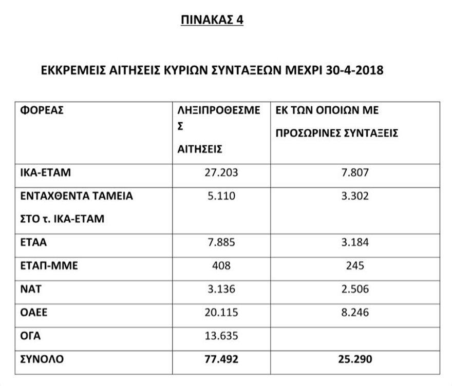 sidaxeis-pinakas1