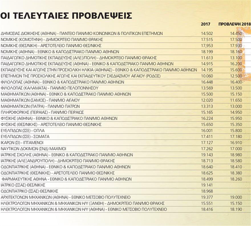 pinakas_vasewn
