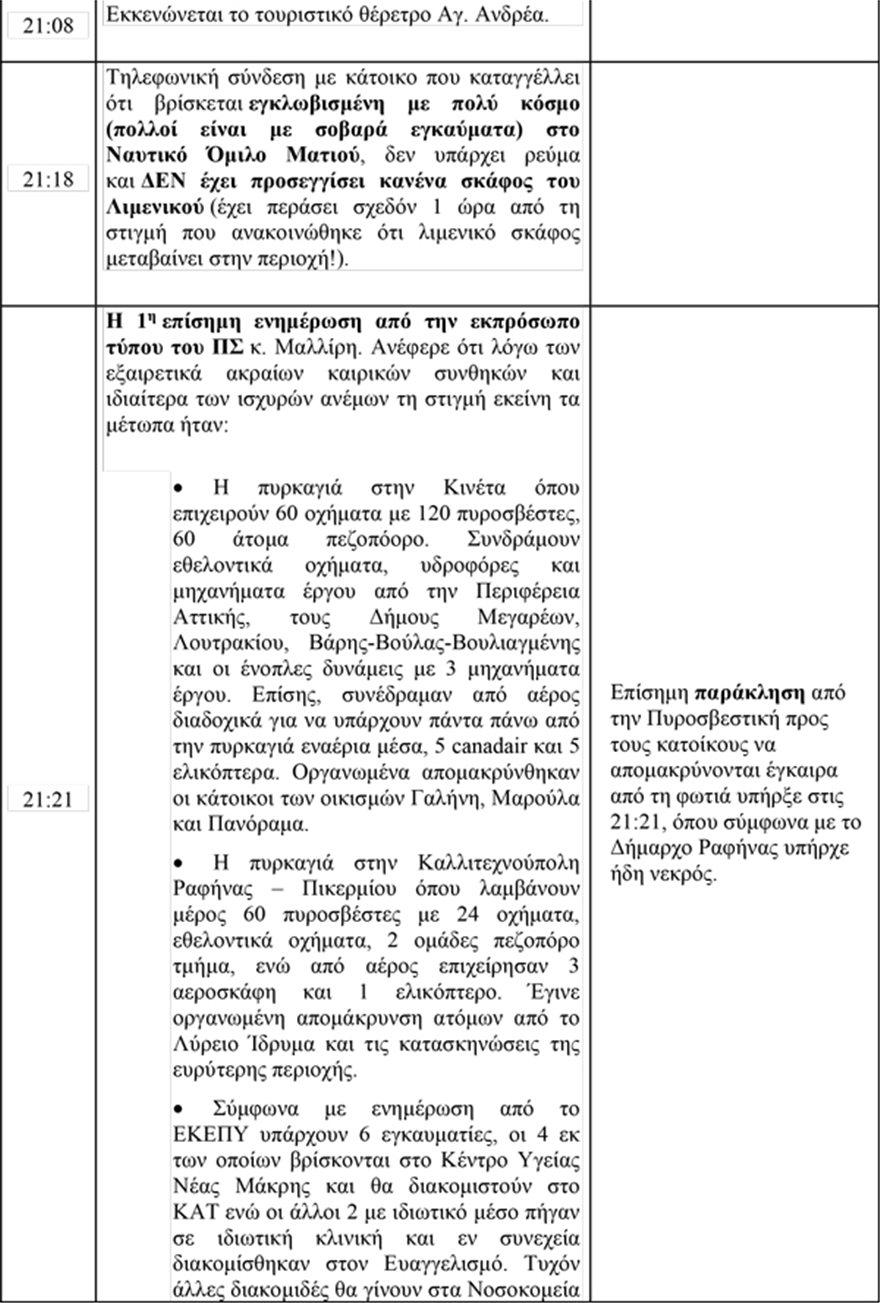 xristofilopoulou11