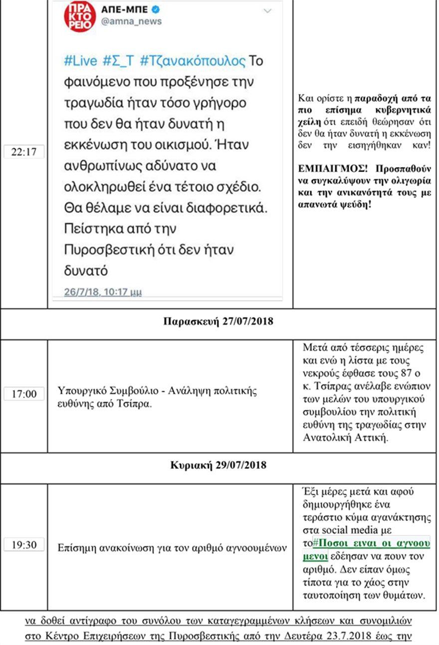 xristofilopoulou18