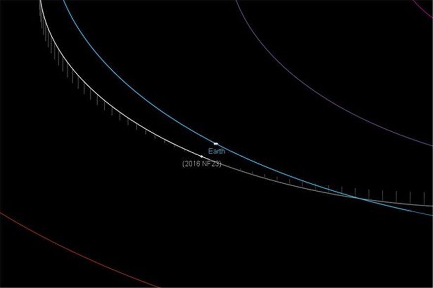 Συναγερμός από τη NASA: Μεγάλος αστεροειδής θα περάσει επικίνδυνα κοντά στη Γη