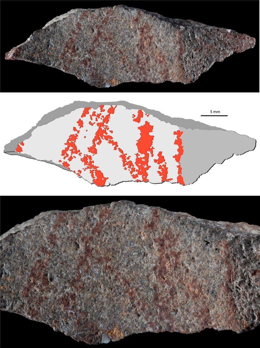 διαφορά μεταξύ της σχετικής και της απόλυτης γνωριμιών των βράχων