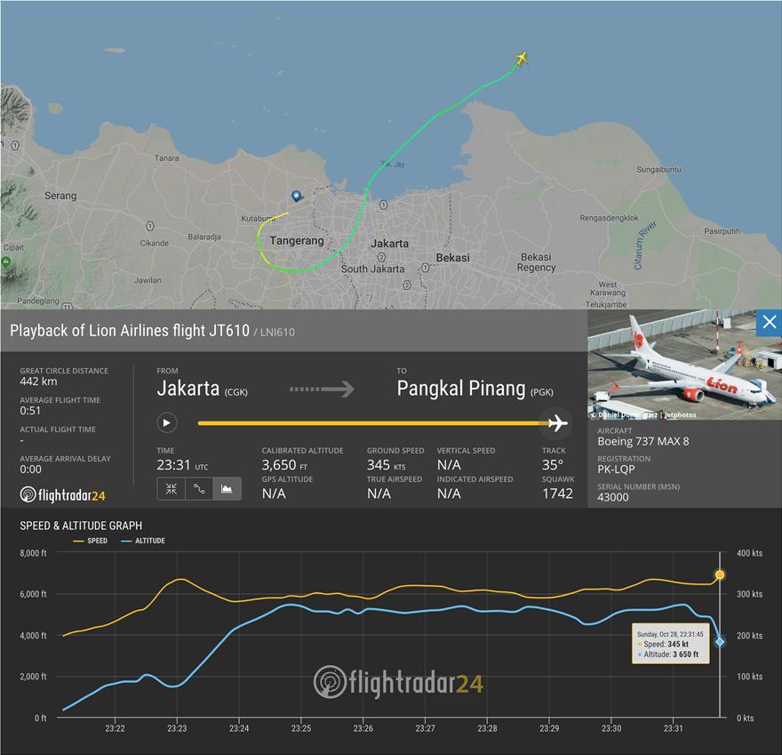 flight-airlion