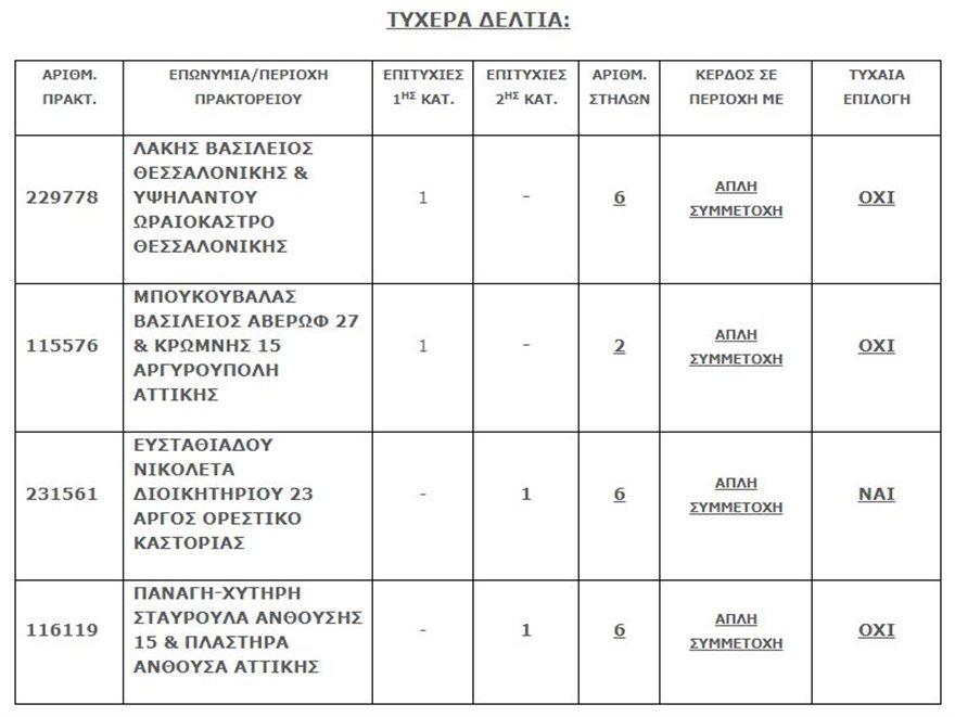 tzoker-kli2