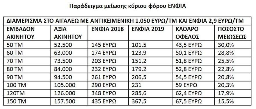 enfia-parad1