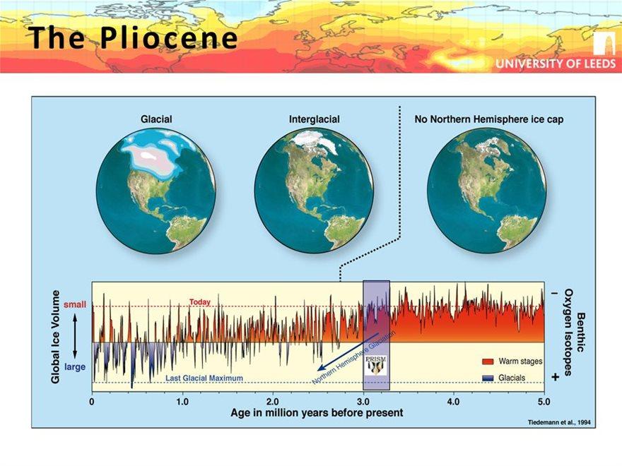 pleocene_in2