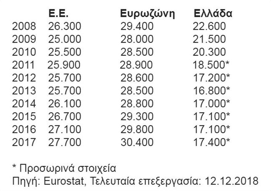 pinakas-eurosta1
