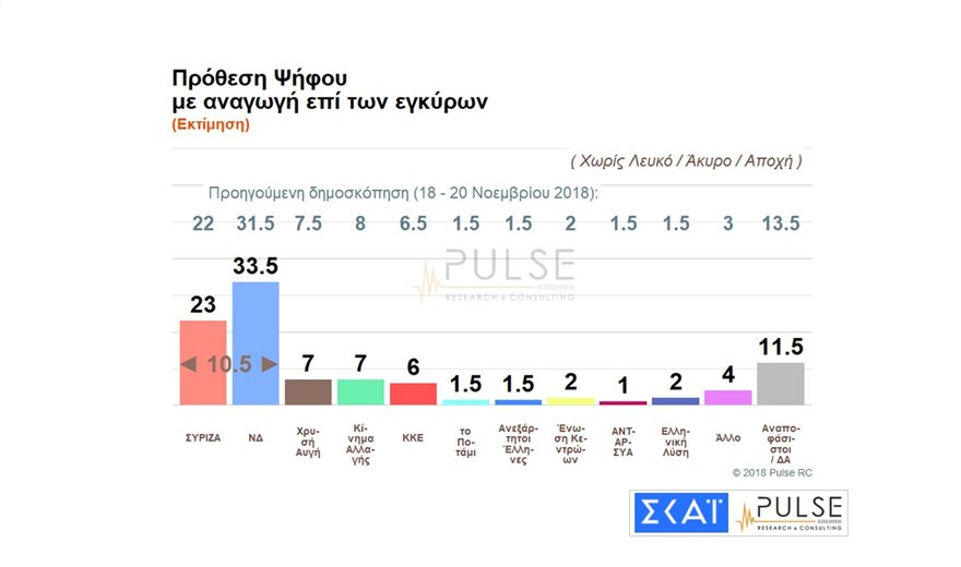 poll2012201822