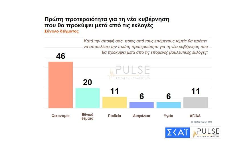 poll2012201833
