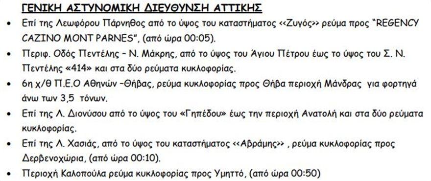 kykloforia-astynomia-deka