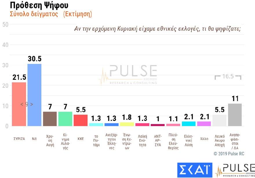 pulse2