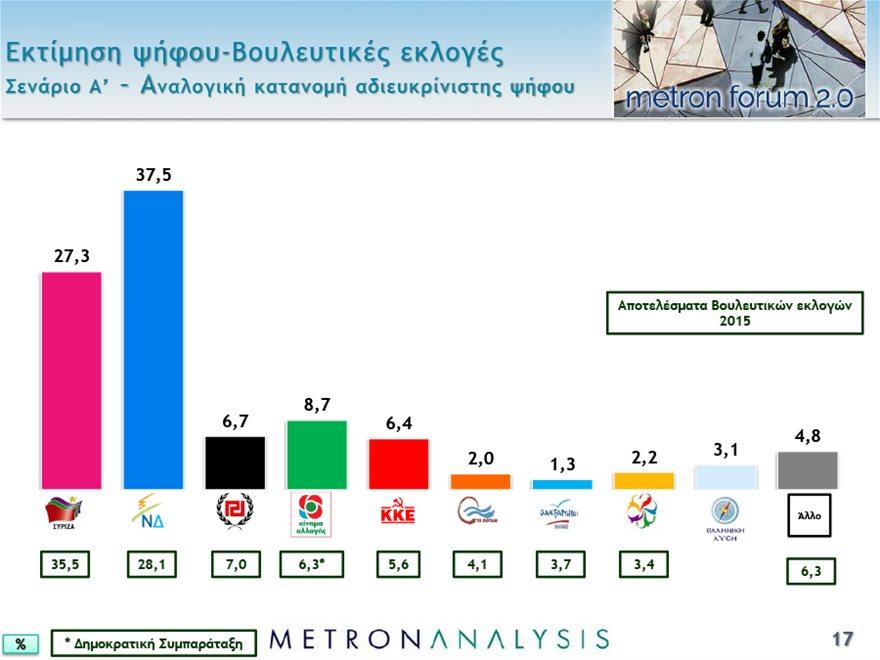 poll15