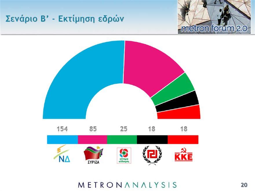 poll18