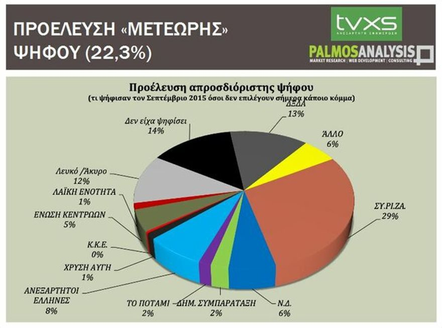 290527g-metewrh_psifos