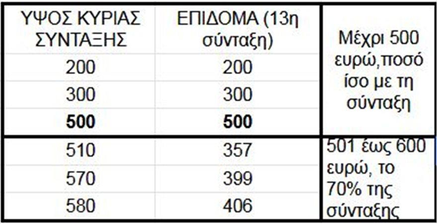 13h-syntaxi-moneymoney_gr