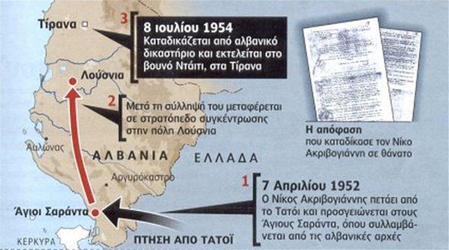 akr-map