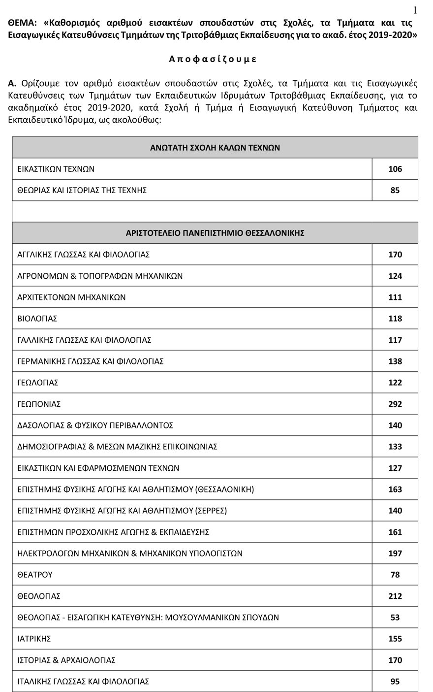 arrithmos_eisakt1 78.335 θα εισαχθούν φέτος στα Πανεπιστήμια - Αυξημένος κατά 3.500 ο αριθμός