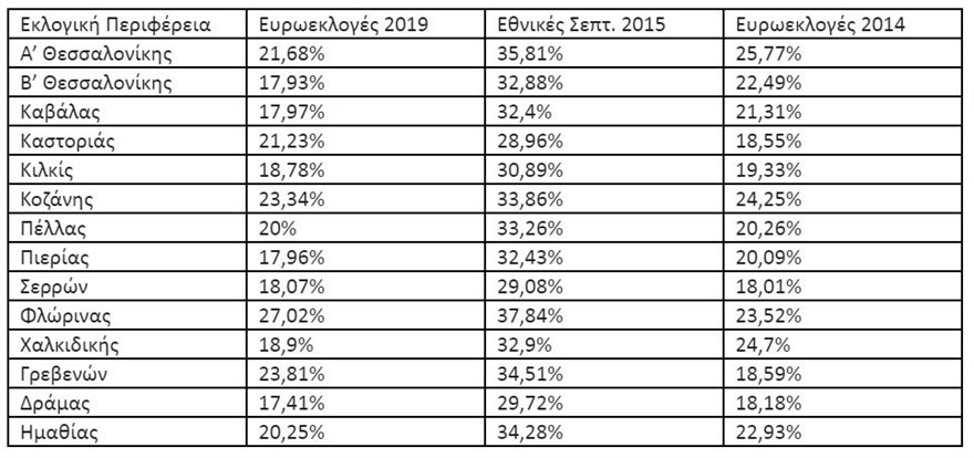 syriza-pinakas1