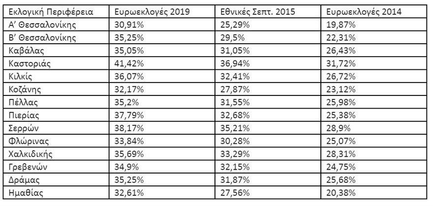 syriza-pinakas2